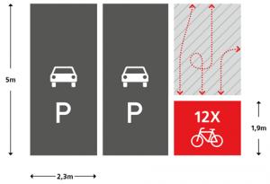 Infographicvoordelendubbellaagsfietsparkeren
