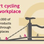 FL15_027 Cycling Workplace Website Tile